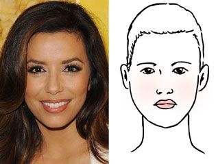 Hairstyles for Face Shape: 5 Ways to Find the Best One for You http://www.ivillage.com/hairstyles-face-shape-find-what-works-you/5-a-477543