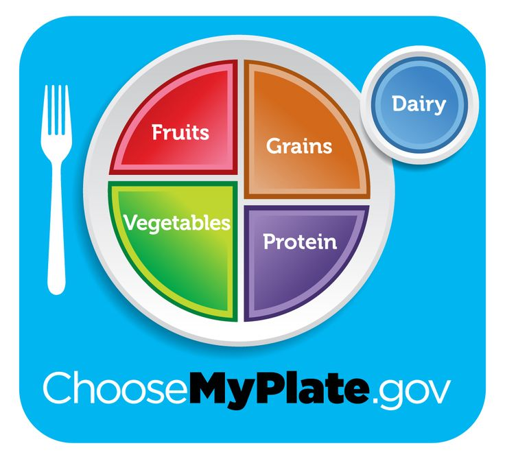 #MyPlate is designed to remind Americans to eat healthfully. Let's eat for the #health of it!