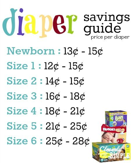 Great list of ways to save money on diapers plus a savings guide to know how much to spend.
