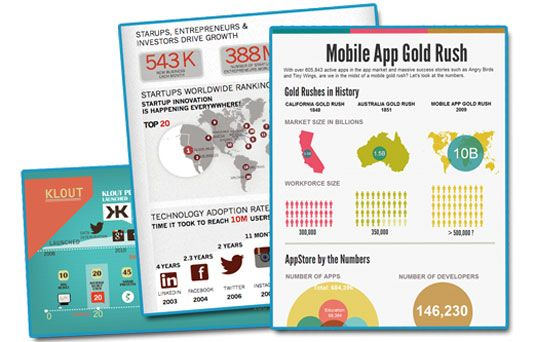 infographic tools - 10 free tools for creating infographics | Infographic | Creative Bloq