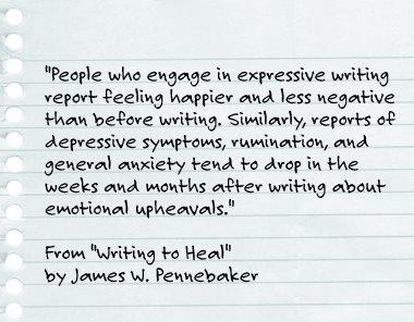 thesis writing depression
