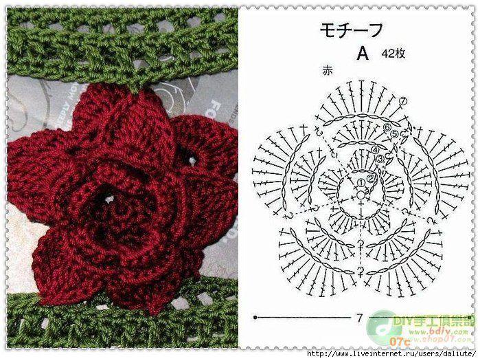 """"""" MOSSITA BELLA PATRONES Y GRÁFICOS CROCHET """": Blusa Floral, Adorable!!! Blouse Crochet..."""