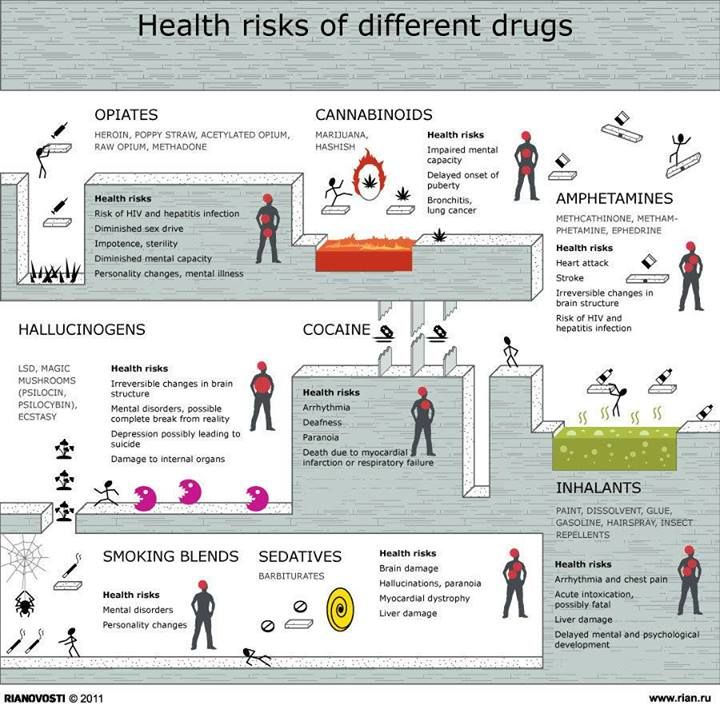 Health #Risks of Drugs #research #infographic #medicine #drugs #high #SUPERHIGH