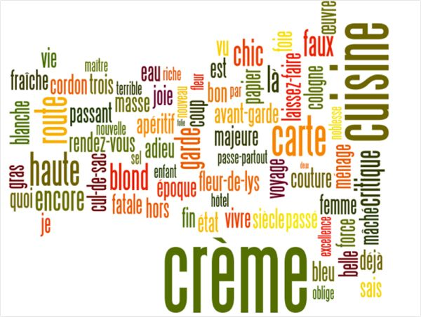 French words in English (within an article about search marketing in France)
