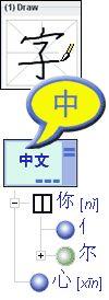 Yellowbridge Chinese, great dictionary