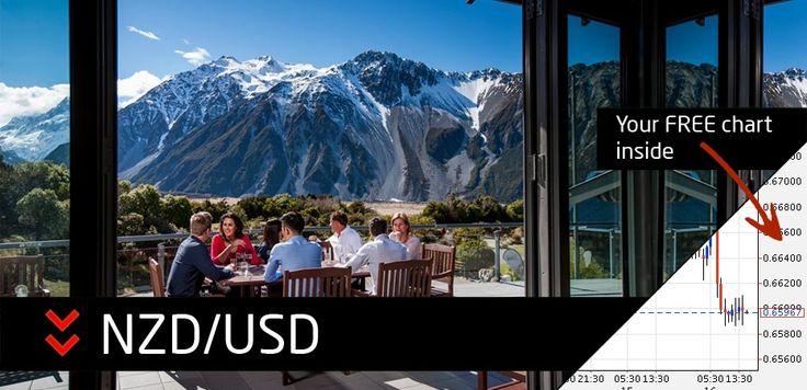 Trending Down | Kiwi slips after New Zealand retail sales lag forecasts. #Forex #Trading #News #tradingnav
