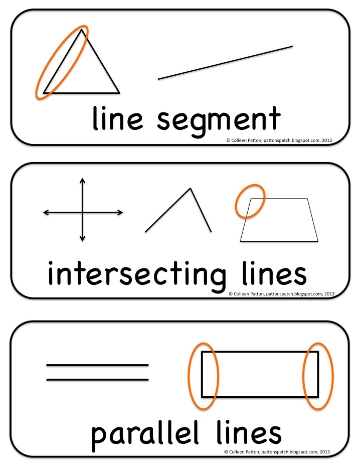 Free 3rd Grade Geometry Vocabulary Cards. Such a simple thing, but I really like how the vocab. part is circled on a shape the kids may actually see.