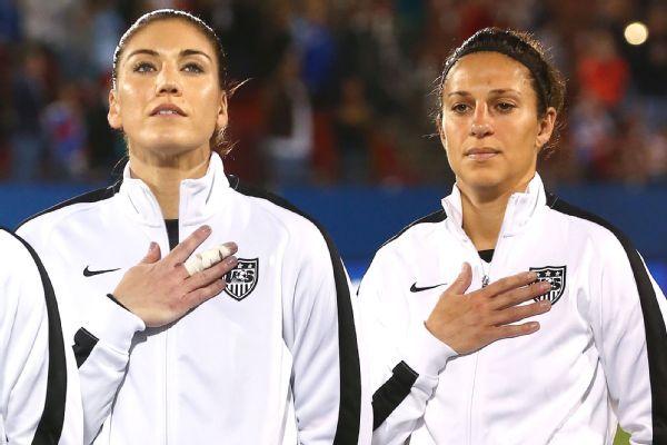 US Women's Team File Wage Discrimination Lawsuit