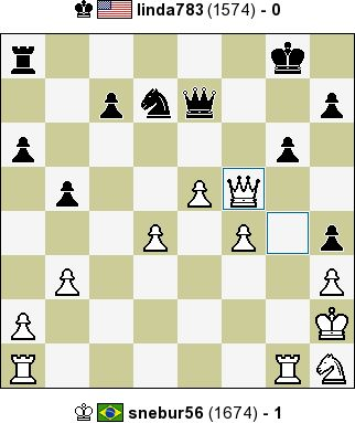 snebur56 vs linda783 - 1:0 - InstantChess.com: Classic Chess, 15 min + 0 sec, Rated Game, C62 Ruy Lopez: old Steinitz defence, Black resigned