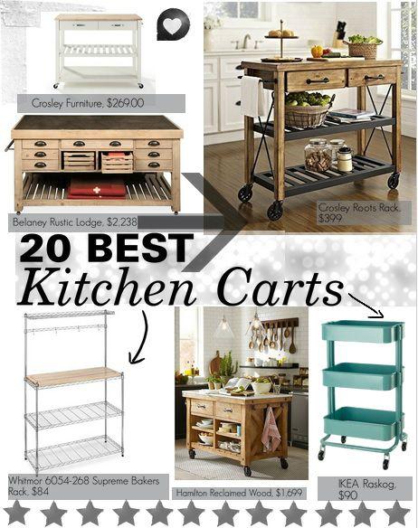 Лучшие Кухонные Тележки – Тележки