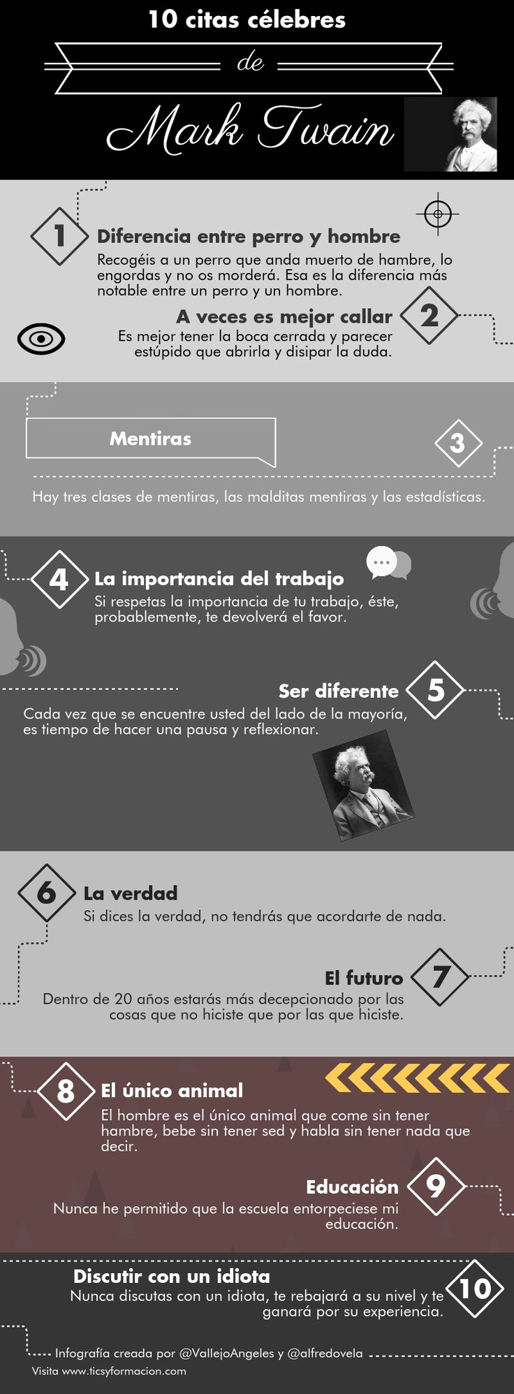 10 citas célebres de Mark Twain #quotes