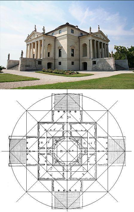 Les 11 meilleures images du tableau renaissance for Architecture italienne