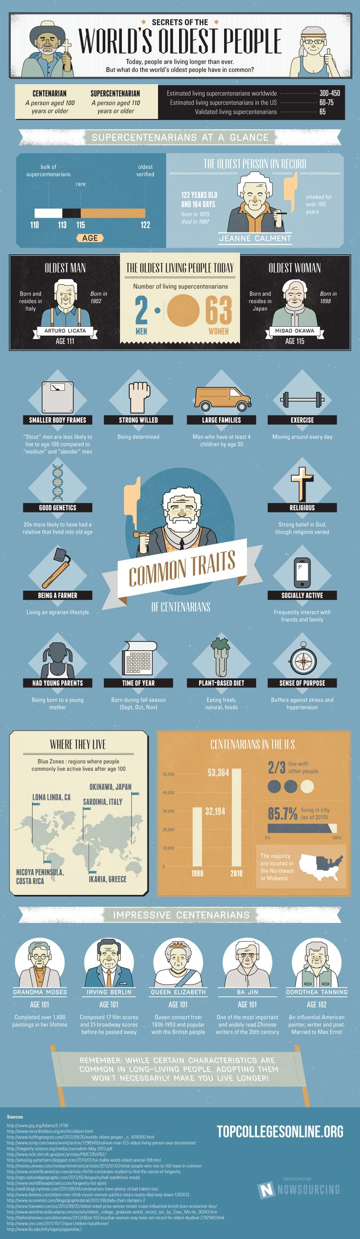 Secret's Of The World's Oldest People [Infographic]