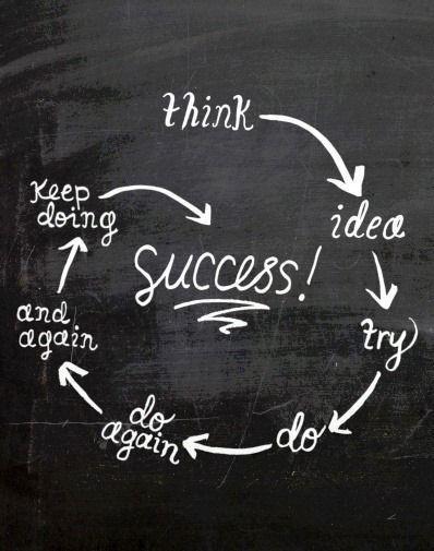 Chemin vers le succès #powerpatate #optimisme #succés