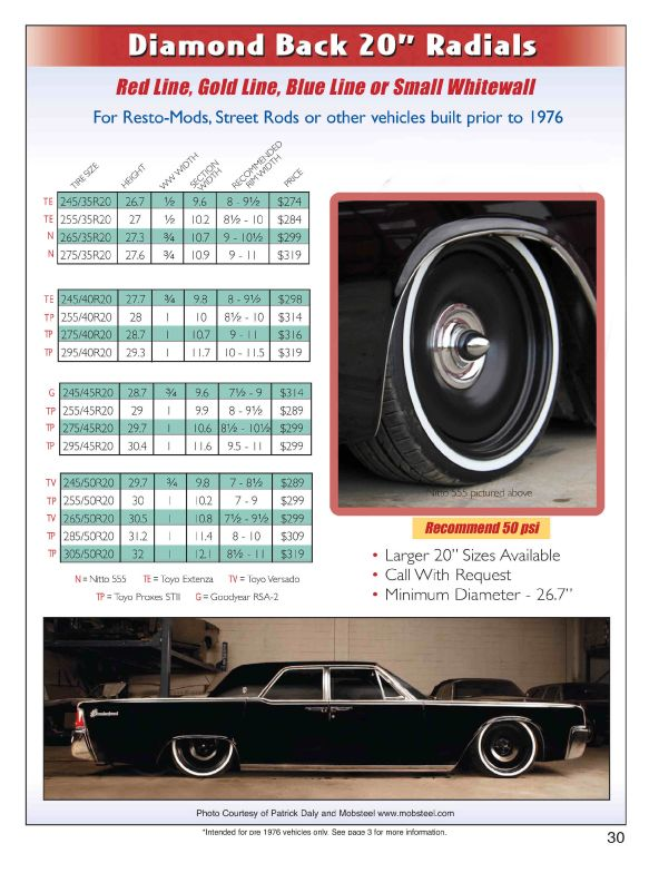 18 Best Images About Useful Stuff For My Gto On Pinterest