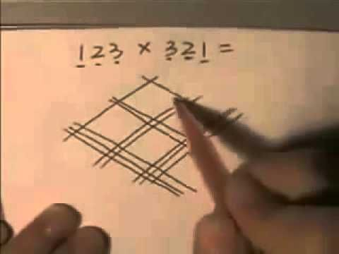 Japanese multiplication.  Can your students explain why it works?
