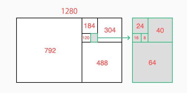デザインは8の倍数でできている|1 pixel|サイバーエージェント公式クリエイターズブログ