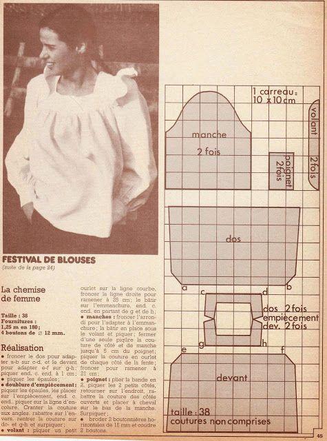 DIY vintage, couture, tricot, patron 70's,art and craft: Un été bohème
