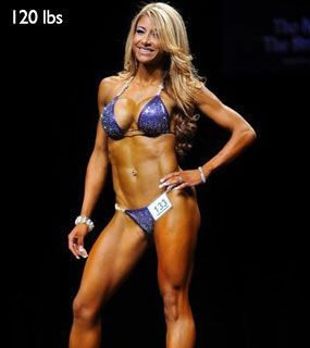 transformation- diet and fitness plan included. [Bucklist: enter figure competition.]