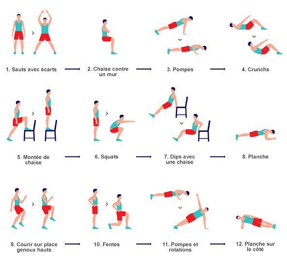 La science de l'entraînement est une belle chose, intellectuellement fascinante, mais on a parfois besoin d'indications pour mettre en pratique les derniers résultats des recherches. C'est exactement ce que fait un article duHealth & Fitness Journalde l'American College of Sports. En 12 exercices, qui n'utilisent que le poids corporel, une chaise et un mur, vous …