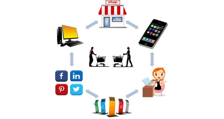 The underlying technology behind Omni-Channel Retail Solutions facilitates strong process integration between sales & supply chain networks thereby facilitating reduced inventory costs, increased sales, minimized stock-outs, reduced shrinkages, efficient stock distribution as well as improved retail vendor collaboration and management.