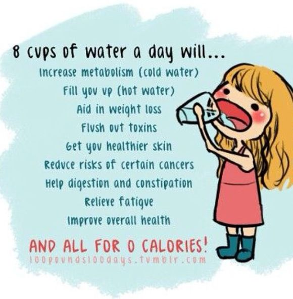8 cups of water a day will.....