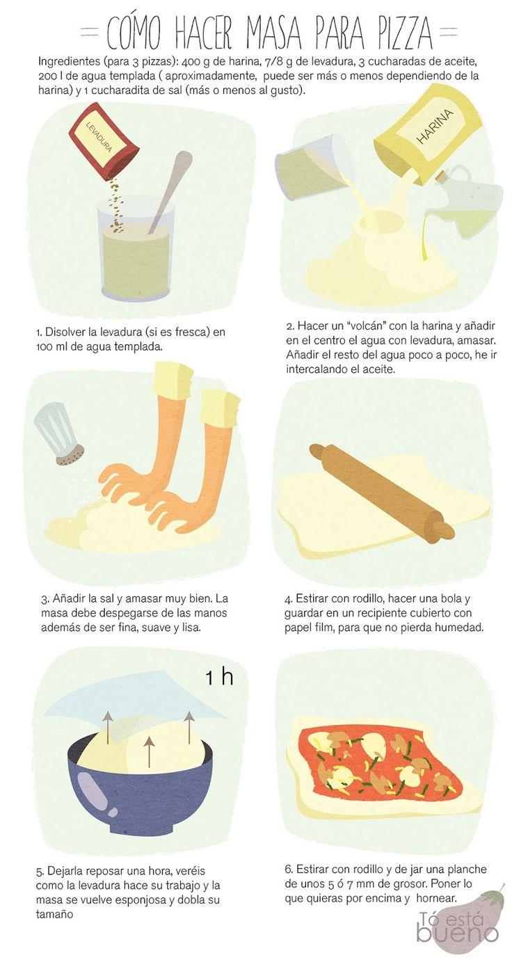 #Receta ilustrada - Cómo hacer masa casera para #pizza