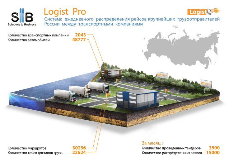 База грузоперевозчиков Logist Pro в цифрах #logistics