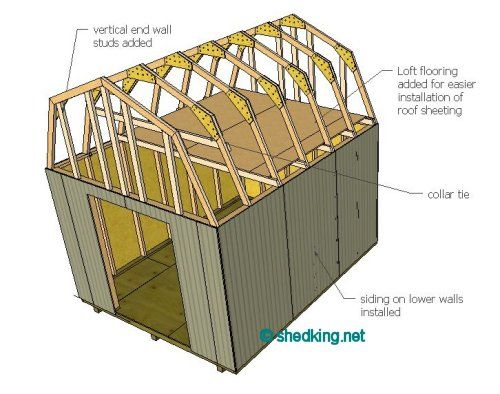 Siding ceiling joists collar tie s and loft flooring for Prefab gambrel roof trusses