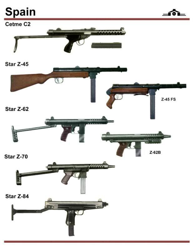 Armamento hecho en España
