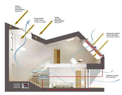 frankreichs modelhome die hybridl ftung besteht aus zwei. Black Bedroom Furniture Sets. Home Design Ideas