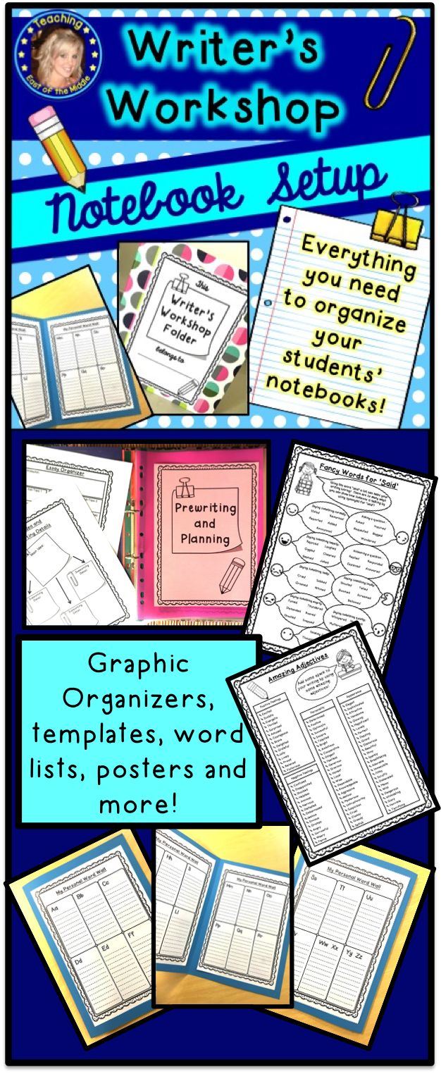 Writer's Workshop Notebook Setup - Everything you need to organize your students' notebooks for a successful year of Writer's Workshop!  Cover pages, posters, graphic organizers, word lists, scaffolded sentence starters and more!
