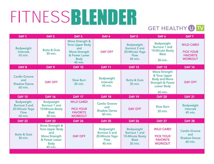 Fitness Blender Workout Plan Review | Workout ...