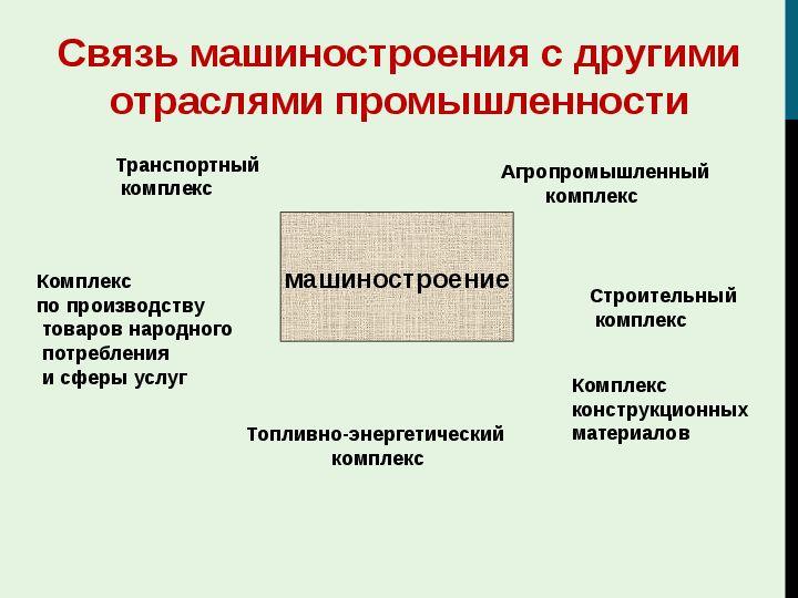 Гдз по русскому языку с.а. громов