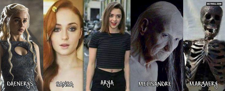 Les plus belles femmes de Game of Thrones…