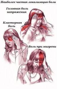 Самый эффективный метод лечения головной боли