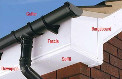 Fascias Soffits & Guttering http://www.academyhome.co.uk/news/fascias-soffits/fascias-soffits-guttering-what-do-you-need-to-know