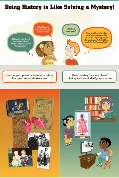 52 best images about Historical Thinking Skills on Pinterest