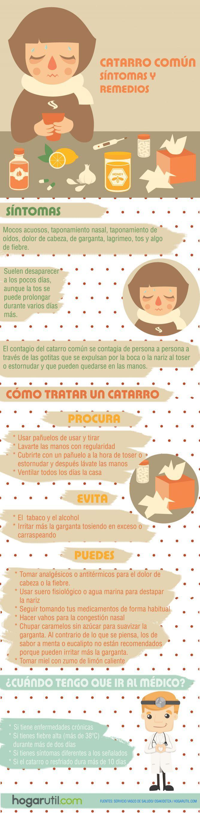 Infografía sobre el catarro común