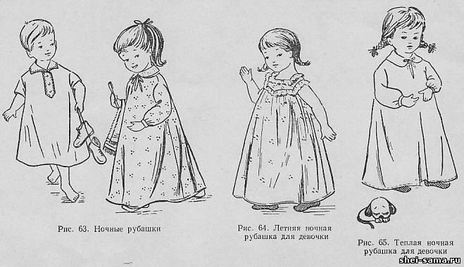 Белье детское ночная рубашка для девочки