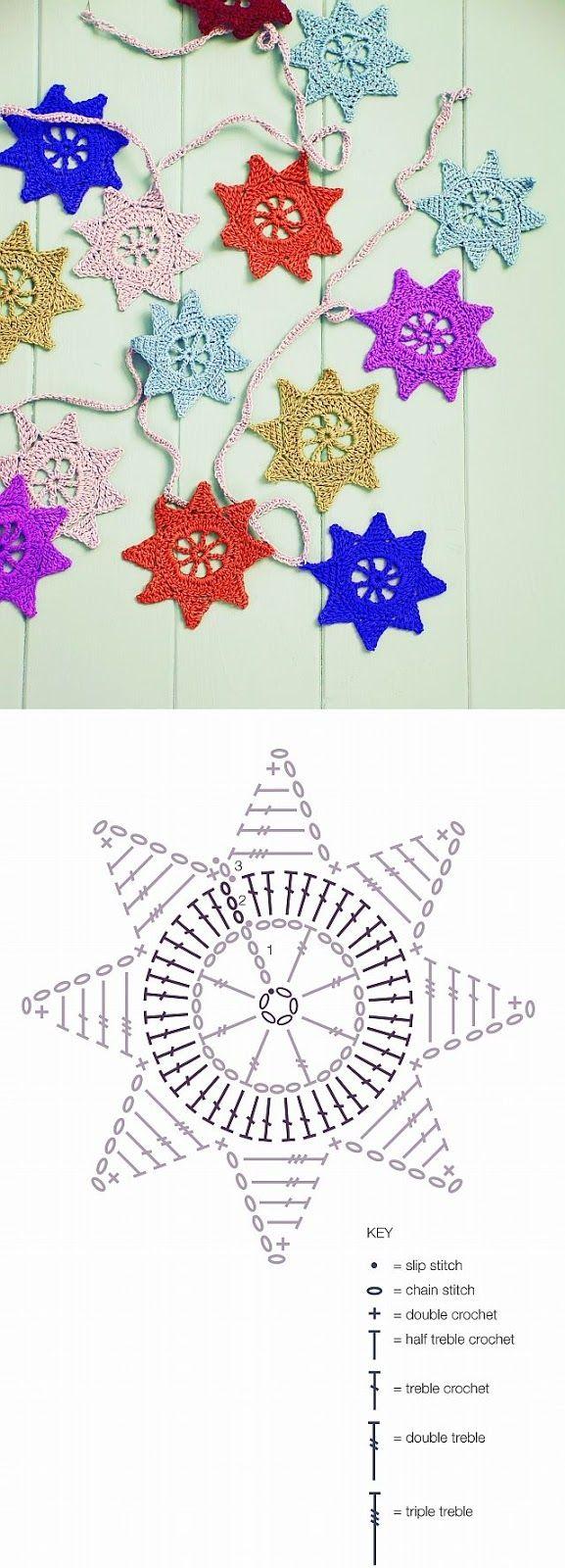 Este patrón de ganchillo o crochet nos muestra como hacer una forma de estrella de ocho puntas y nos da una idea para convertirlo en guirna...
