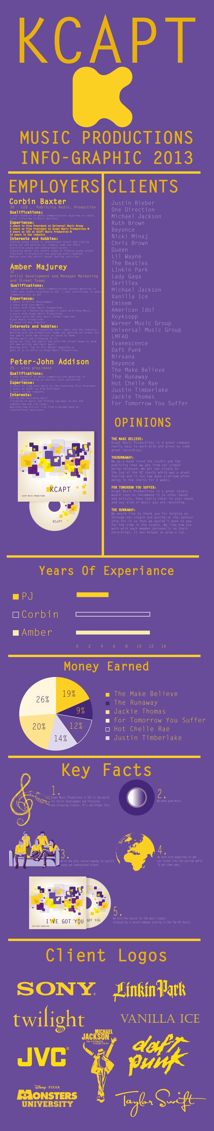 Kcapt Music Productions Info- Graphic Final Design