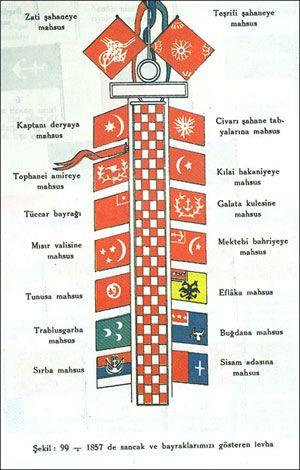 osmanli bayraklar - Google pretraga