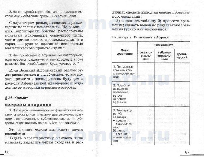 Химия класс минченков гдз адреса сайтов