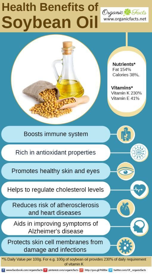 Health Benefits of Soybean Oil | Organic Facts