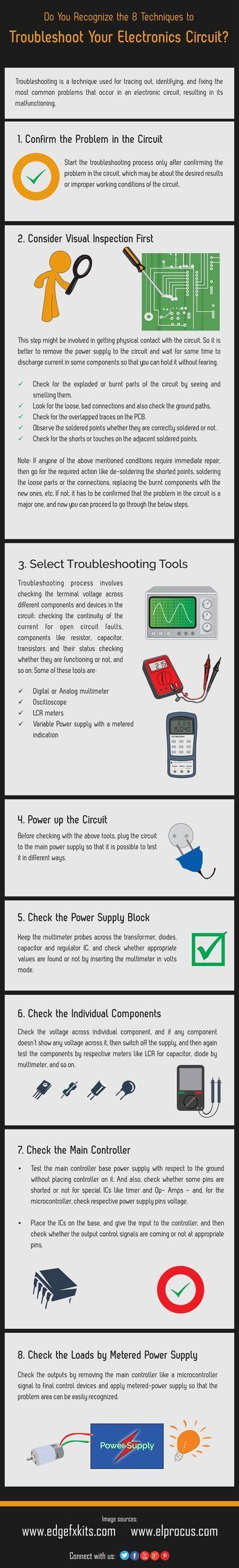 Troubleshoot The Electronic Circuit