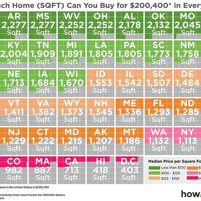 37 best Money images on Pinterest Buying a home, Real estate - house renovation budget spreadsheet