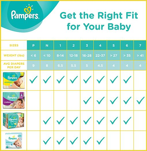 Diaper Size and Weight Chart Guide | Baby weight chart ...