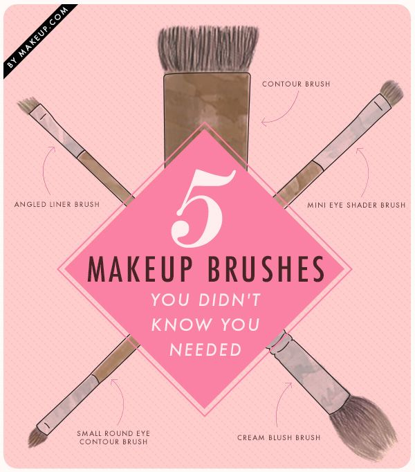 5 makeup brushes every girl needs to own (and probably didn't know you needed!)
