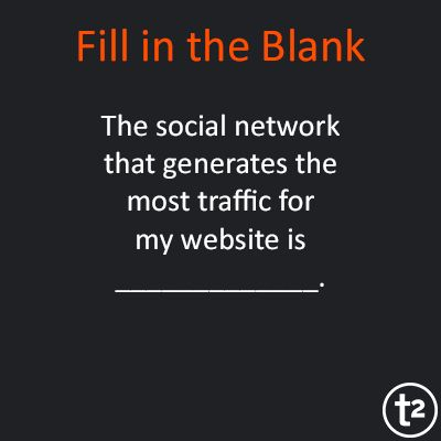 The social network that generates the most traffic for your website is...